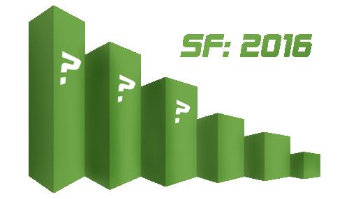 Ankieta filmy SF 2016